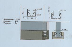 Уплотнитель 4-6,5 мм Минусинск