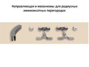 Направляющая и механизмы верхний подвес для радиусных межкомнатных перегородок Минусинск